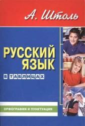 Русский язык в таблицах (средний формат). Орфография и пунктуация. 12-е изд., стер.