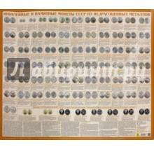 Юбилейные и памятные монеты СССР из недрагоценных металлов