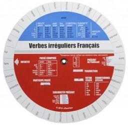 Verbes irreguliers Francais / Французские неправильные глаголы. Таблица