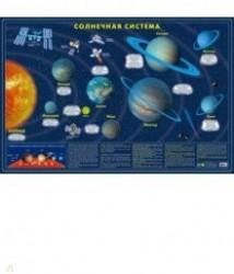 Карта Солнечной системы. Светящаяся в темноте