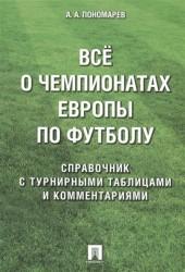 Все о чемпионатах Европы по футболу. Справочник