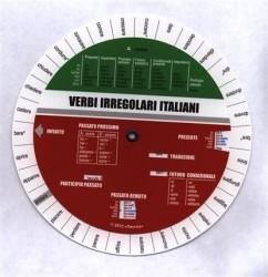 Verbi irregolari Italiani / Итальянские неправильные глаголы. Таблица
